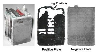 Why do Lead Acid Batteries FAIL  Thailand