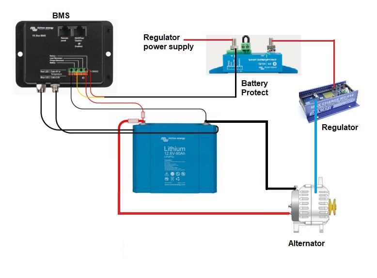 Charging LFP or adding a Alternator  Thailand