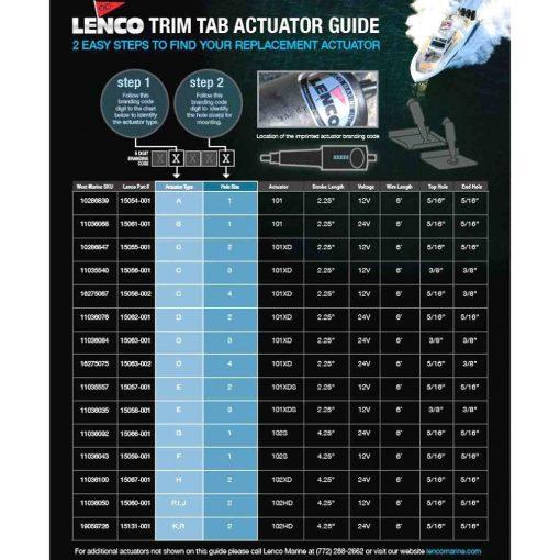 "Replacement Actuator Trim Tab 2.25''  - 6"" 12 Volt - 5/16' 15054-001 Replacement Actuator Trim Tab 2.25''  - 6"" 12 Volt - 5/16' 15054-001 Thailand"