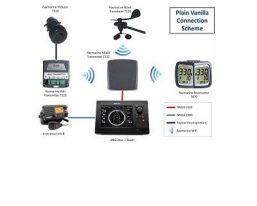 Micro Net Wireless