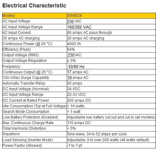 Xantrex SW Series Inverter/Charger - 4000 Watt, 24 Volt, Model # SW4024  USED/Second hand Xantrex SW Series Inverter/Charger - 4000 Watt, 24 Volt, Model # SW4024  USED/Second hand Thailand