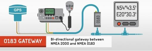 NMEA 0183 Gateway with NMEA STNG NMEA 0183 Gateway with NMEA STNG Thailand