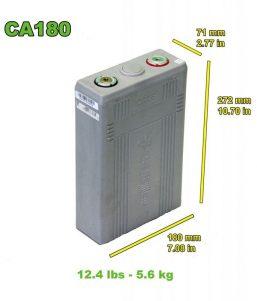 CalB - Lithium Battery Packs